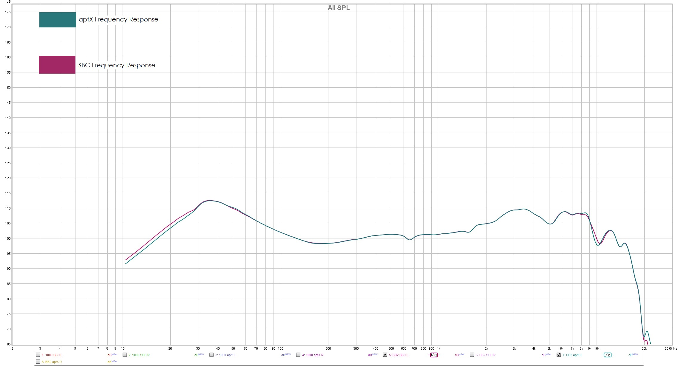 Frequency Response on Bose QC35