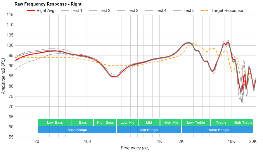 how to read a headphone frequency response graph