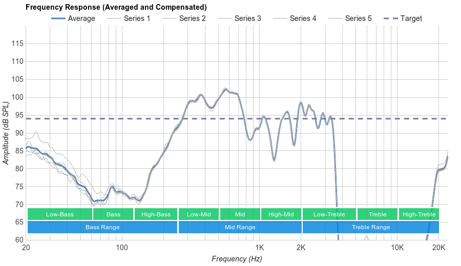 BÖHM B-66 Microphone Frequency Response
