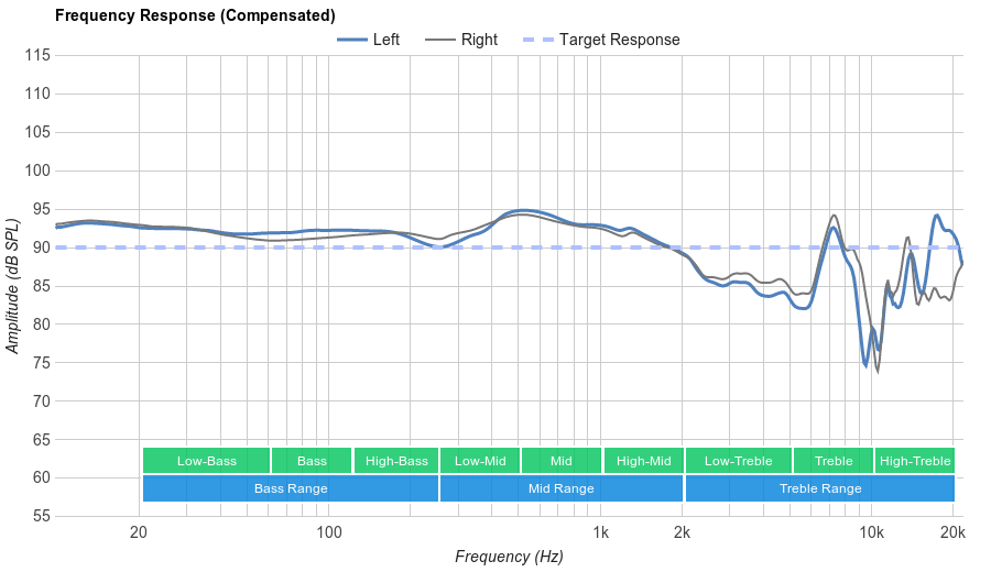 El gran topic de los auriculares - Página 18 Frequency-response-graph