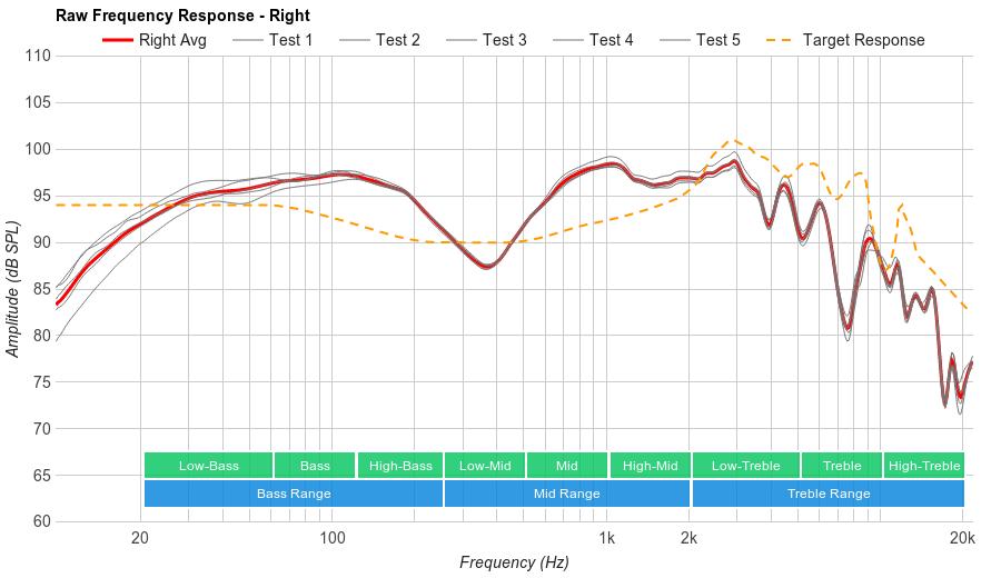 skullcandy wiring diagram wire data u2022 rh coller site Simple Wiring Diagrams Basic Electrical Wiring Diagrams