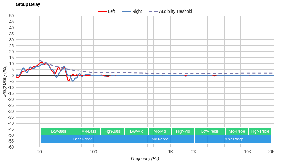 Experience: Astro A10 VS Astro A40 + Mixamp Pro - Game Discussion