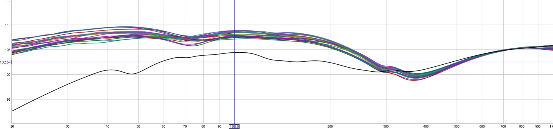 frequency response on Audio Technica M50x
