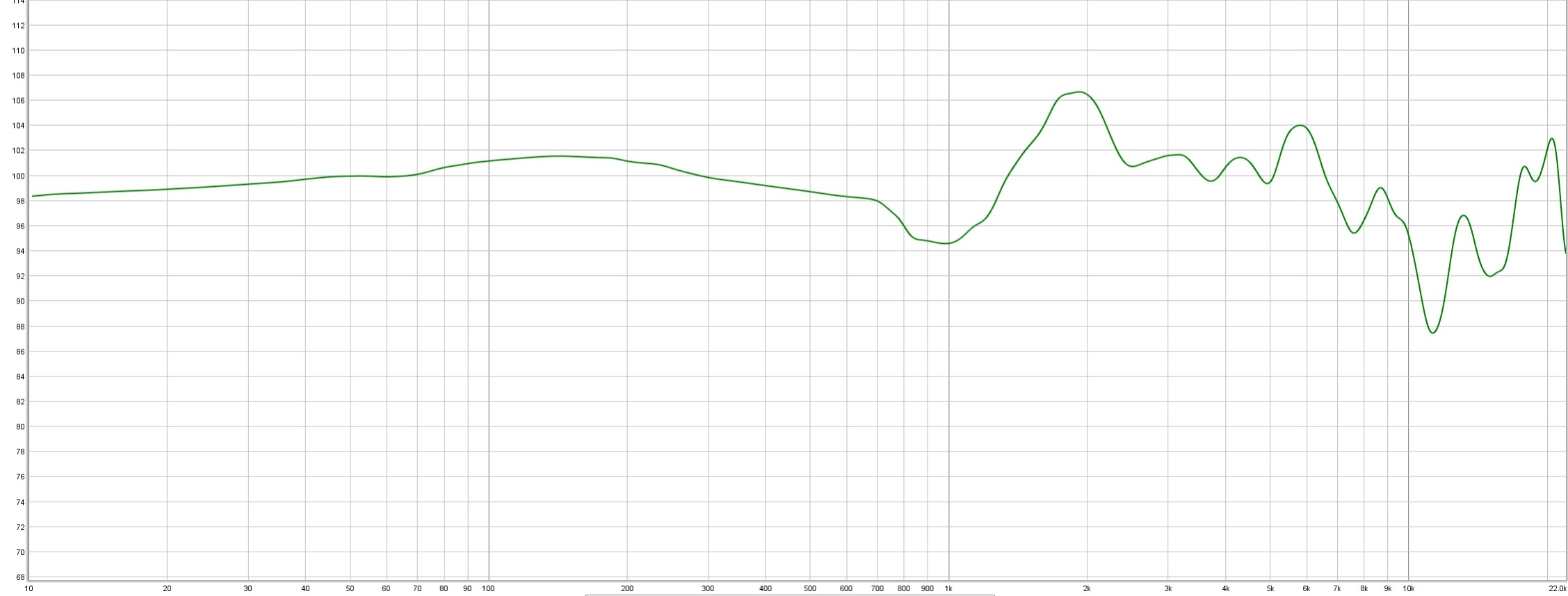 Wired Frequency Response on Sony MDR 1000X