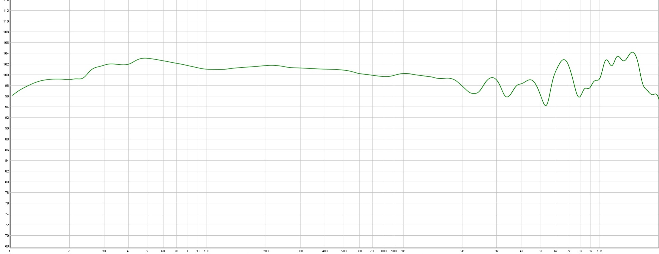Wired Frequency Response on the Bose QC35